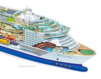 Royal Caribbean Cruise Line, Harmony of the Seas