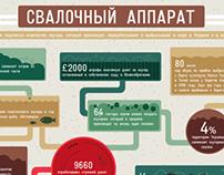 Infographics for Esquire magazine