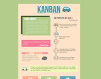 Infographic - Kanban