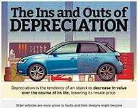 Car depreciation infographic