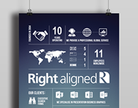 Right Aligned Website and Brand Refresh