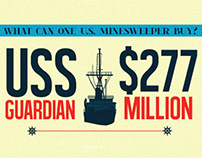 What can one U.S. minesweeper buy?
