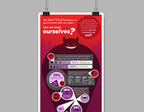 Business Security Infographic