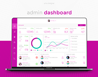 Interface - Admin Dashboard