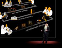 Scientific Illustrations: Howard Shapiro at TEDMED 2012