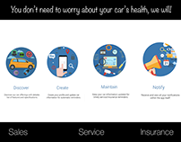 Car Service Booking and Insurance Renewal App