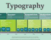 Type History
