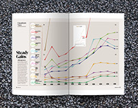 ROBB REPORT - Steady Gains