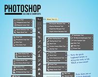 CC Shortcuts Help Sheets