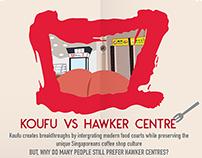 Koufu vs Hawker Centre