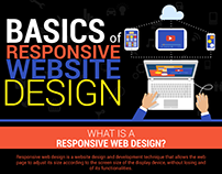 BASICS OF RESPONSIVE WEBSITE DESIGN