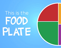 Understanding the Food Plate motion graphic