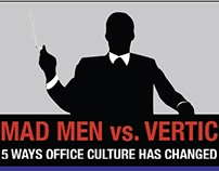 Mad Men, Office Life Now & Then: illustration