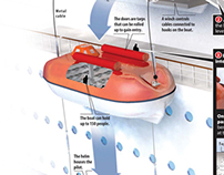 How cruise ships are evacuated infographic