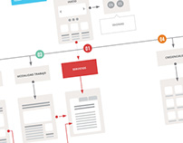 UX Sitemap for Buenos Aires Capital Partners