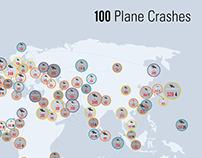 100 Plane Crashes Info Graph