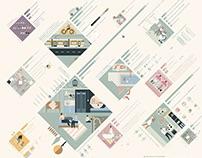 Infographic & Ilustration consumption