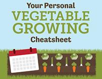 Vegetable growing cheatsheet interactive