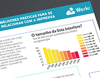 Infográfico - Workr