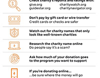 Avoiding charity scams