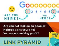 Infographic: Link Pyramids