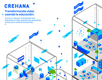 CREHANA | #CreceCrehana