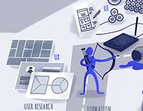 Employee journey illustration