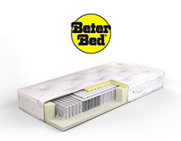 Beter Bed - Matras visualisaties