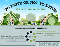 To Drive Or Not To Drive? Infographic