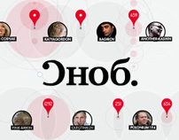 Interactive map of conflicts