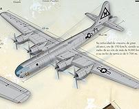 Bomba atómica - Atomic bomb