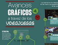 Infografia Avence grafico en los videojuegos