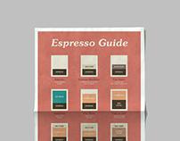 Espresso Drinks Poster