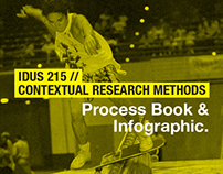Savannah Skateboarding Process Book & Infographic