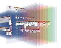 Composition of Multimedia Presentation