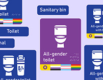 All-gender bathroom project