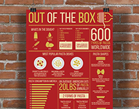Out of the Box: An Infographic About Pasta