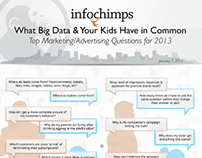 Infographic - Big Data and Kids