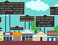 Fiverr Order: Infographic for Meroo Street, Bomaderry