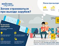 Инфографика для Ингосстрах