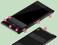 Smartphone for blind