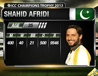 ICC Champions Trophy Broadcast GFX