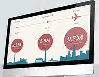 Keynote Design - Invest Ottawa