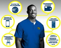 Connected Store / Solutions Assistant