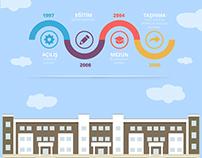 İnfografik (Sakarya Üniversitesi)