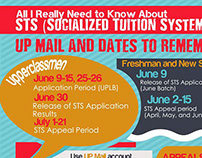 Socialized Tuition System Infographic Poster