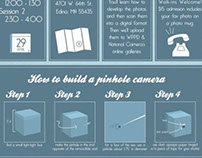 Infographic - Pinhole Photography