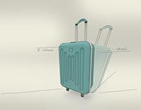 Ergonomic study   Luggage Bag