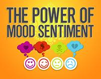 Mood Marketing Infographic