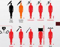 Dexter Infographic